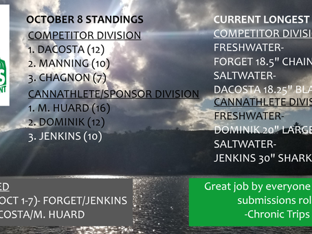 10/8 Chronic Trips Elevated Multispecies Tourney Standings