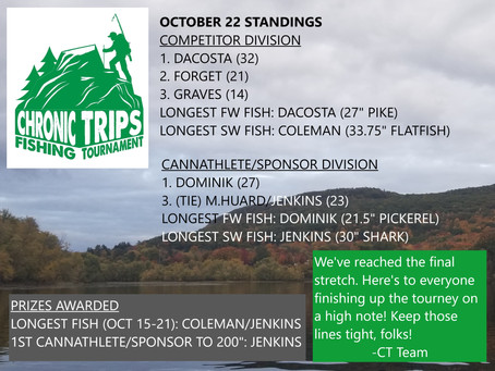 10/22 Chronic Trips Elevated Multispecies Tournament Standings