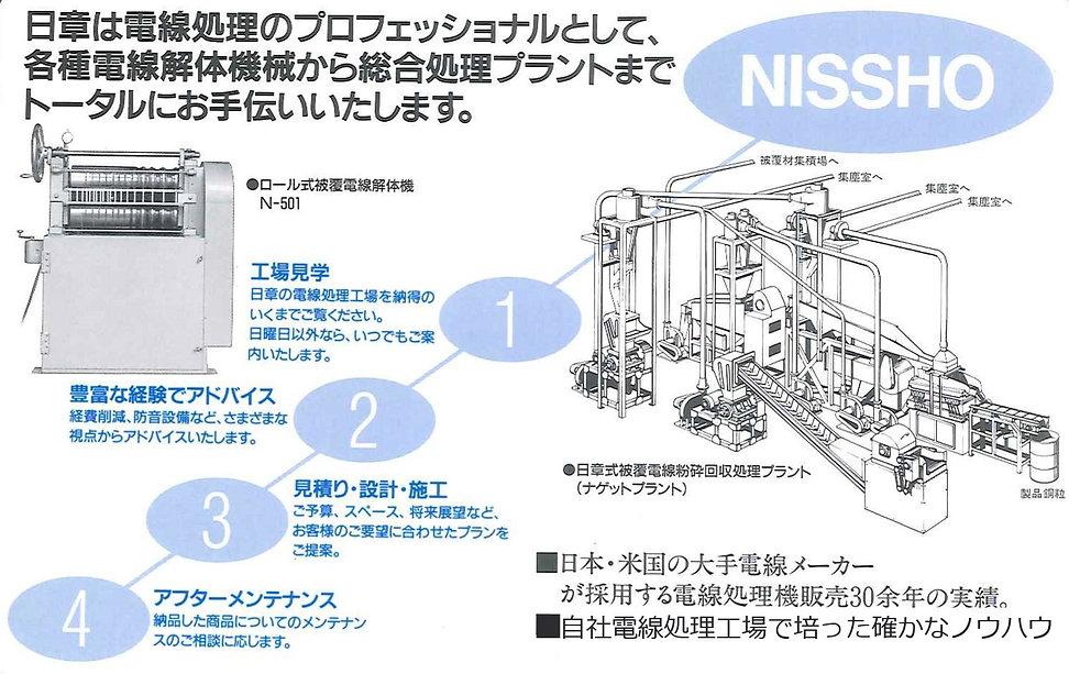 廃電線処理プラント 破砕機 粉砕機