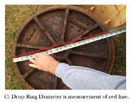 manhole measurement.jpg