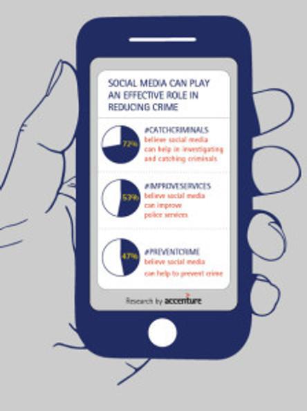 Accenture-Police-Citizen-Survey-Next-Generation-Policing-through-Social-Media