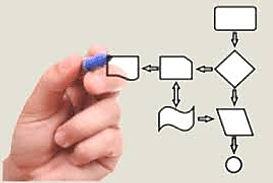 design sop icon.jpg