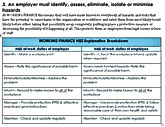 H&S Work Place Task Management
