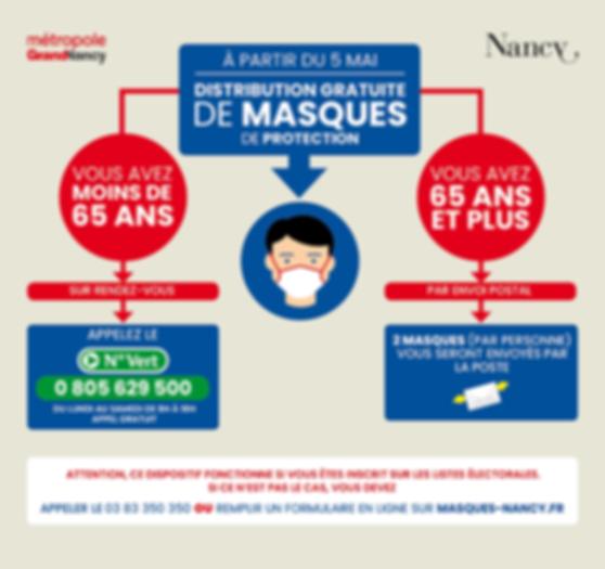 Distribution de masque aux nancéiennes e