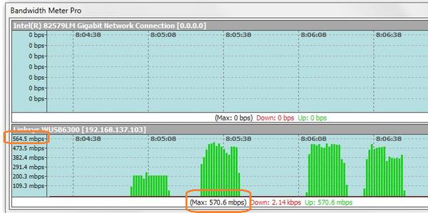 802 11ac Wave 1 Performance Test