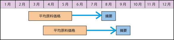 gasu_ryoukin02.png