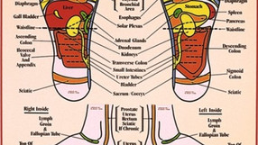 History of Reflexology - A Brief Outline