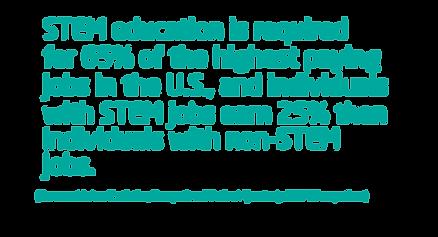 STEM Education Quote