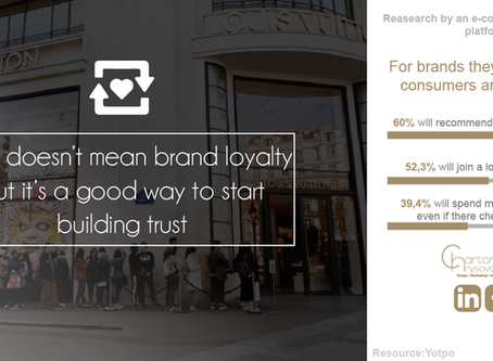 Do you use effective your social media channels to build brand loyalty?