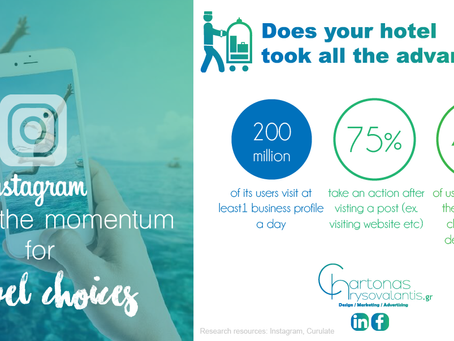 Why and how Instagram can increase your bookings