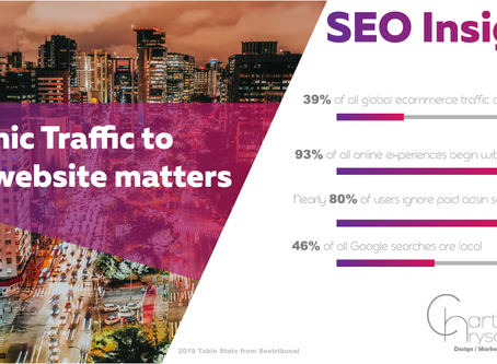 SEO:Tips to get started to bring organic traffic to your website