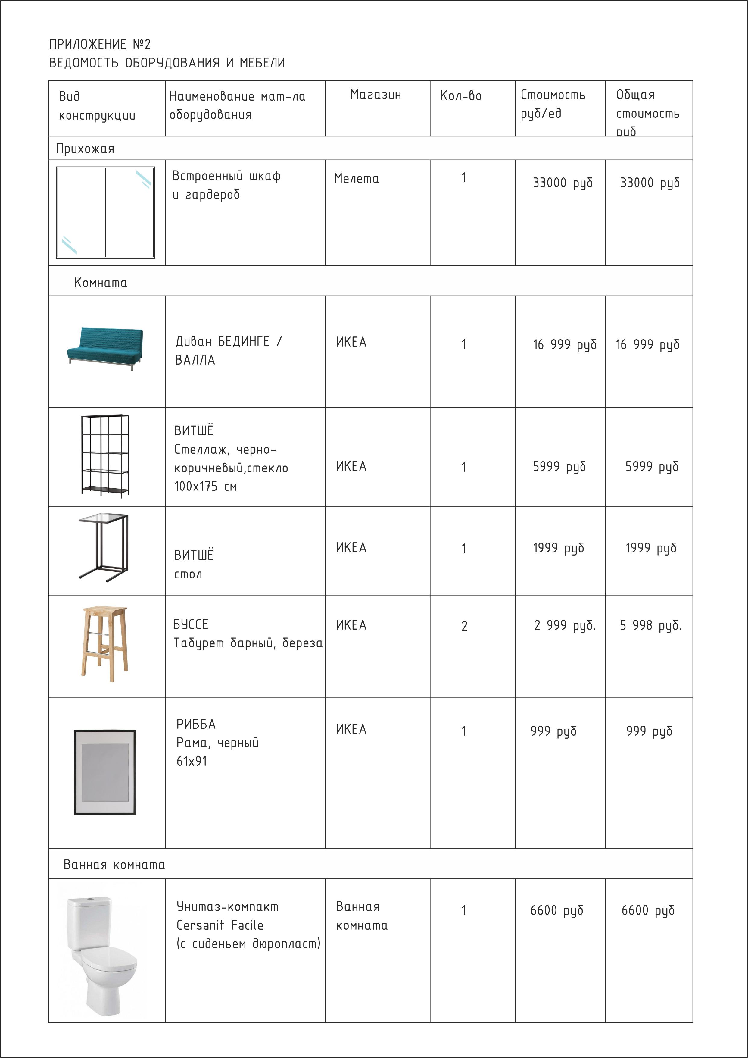 Ведомость мебель