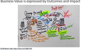 Outputs vs Outcomes & Impact