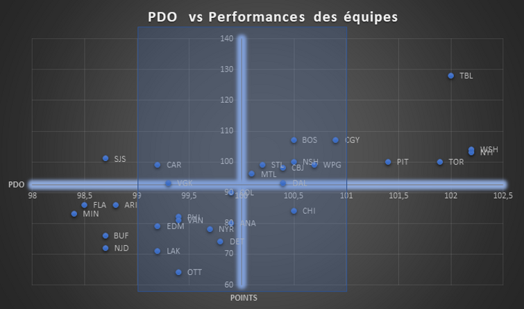 pdo exemple.png
