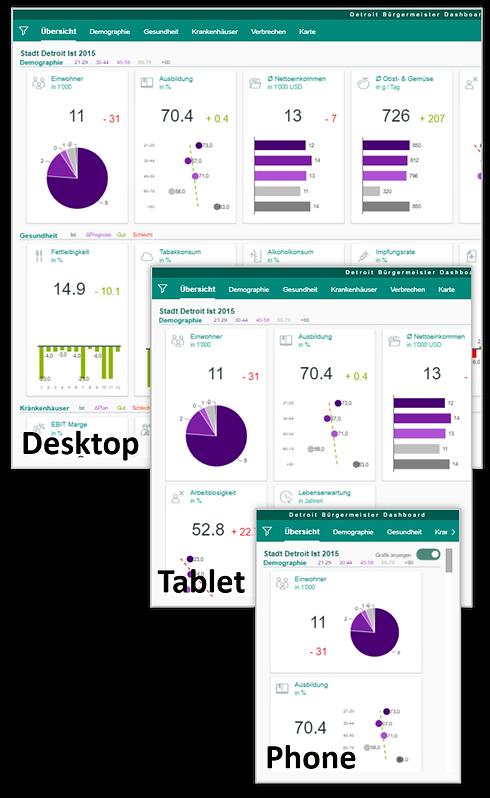050 - Mobile - Desktop, Tablet, Phone -