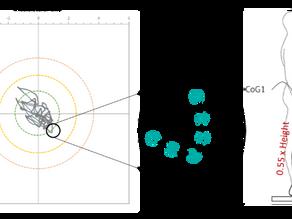 Balance Error Scoring System with force/pressure platform