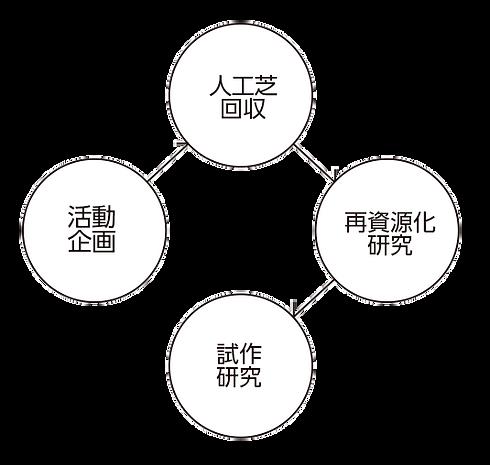 method-02.png