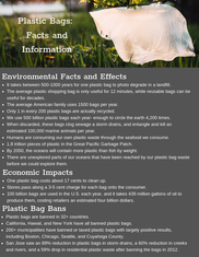 Plastic Bags: Facts and Info 1/2