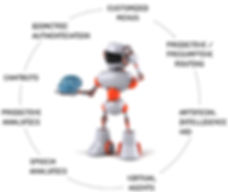 Robot for Emerging Technologies - NO bor
