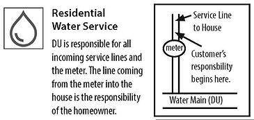 Water Service Line Responsibility.jpg