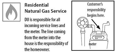 Gas Service Line Responsibility.jpg