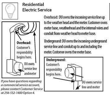 EL Service Line Responsibility.jpg