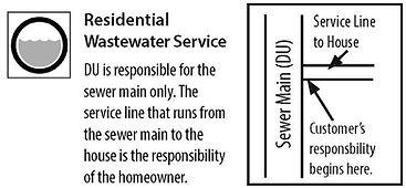 WW Service Line Responsility.jpg