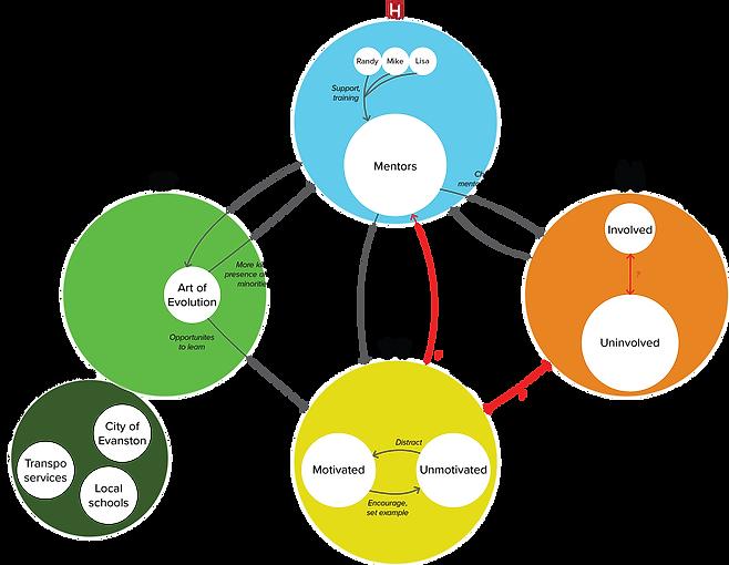 Hackstudio Ecosystem.png