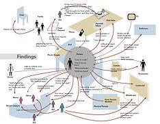 orthopedic findings map.jpg