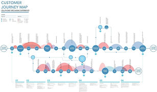 cellphone journey map.jpg
