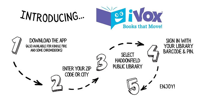 iVox instruction image