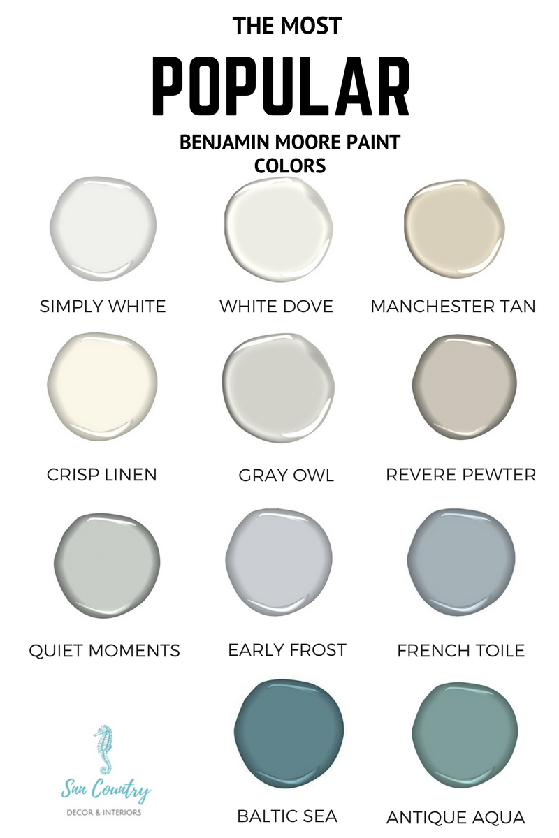 Our Favorite Ben Moore Paint Colors!