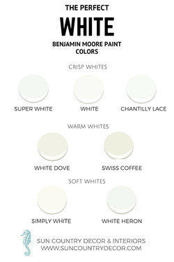 The best white paint!