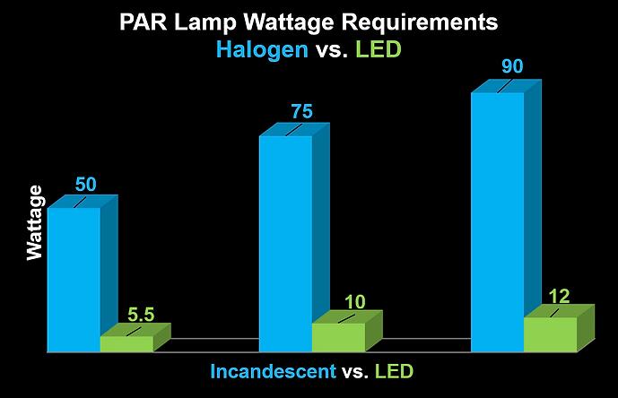 Correct-PAR-lamp-graph.png
