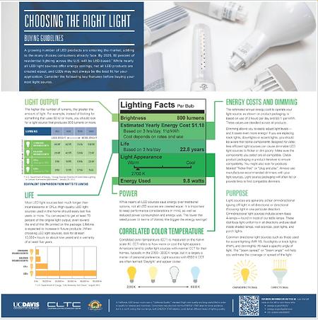 choosing the right light.PNG