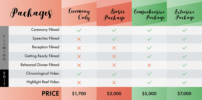 PeachWeddingFilms_Video_Pricing-Chart.pn