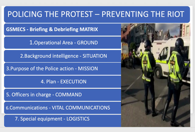 POLICING THE PROTEST - PREVENTING THE RIOT