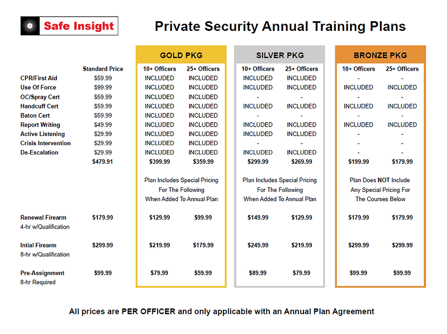 Private Security - Annual Plan IMG.png