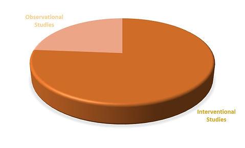 TOTAL STUDIES clinical studies.jpg