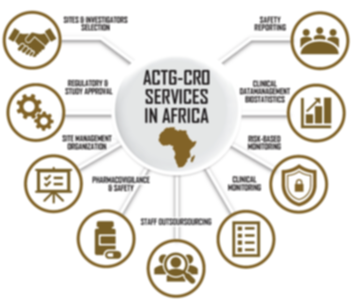 ACTG-CRO Services.png