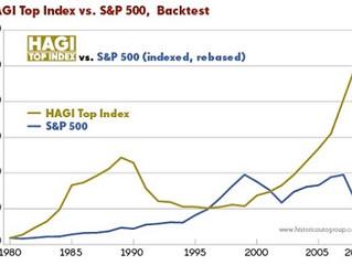 January 2014 HAGI™ Index.