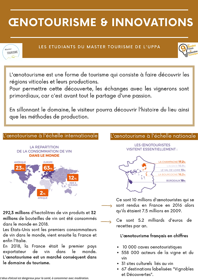 L'oenotourisme international et national