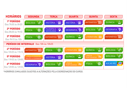 revisao_manha_horarios_2020.png
