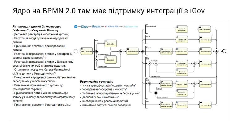 slide-malyatko.png