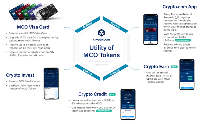 crypto.com mco_staking_benefits.png
