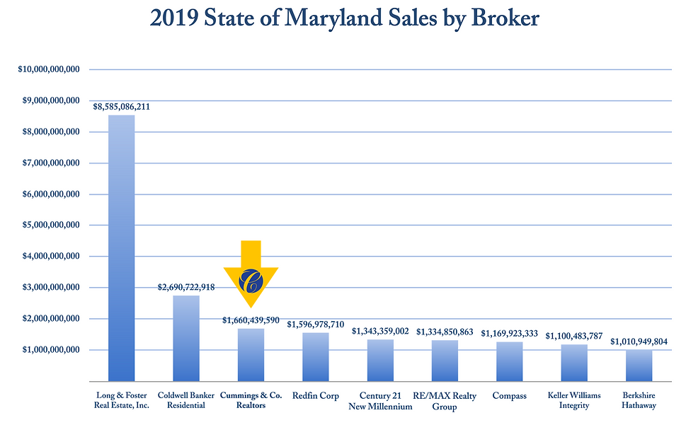 C+Co State of MD 2019.png