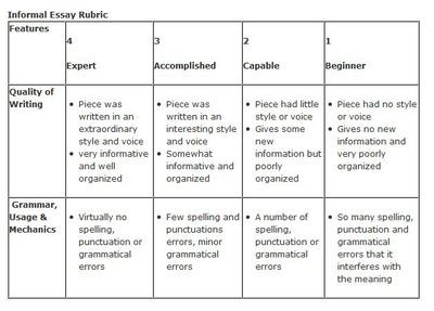 Example of an Informal Essay Rubric