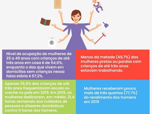 Dia Internacional da Mulher:  trajetórias inspiradoras e dilemas