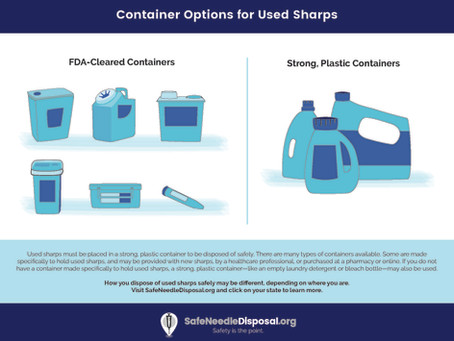 Safely Dispose of Sharps
