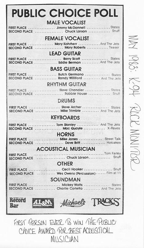 BestAcousticalMusician-First-1983.jpg